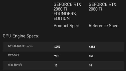 مواصفات gtx 2080 ti