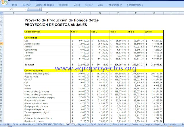 Cuadro de proyeccion de costos de hongo seta