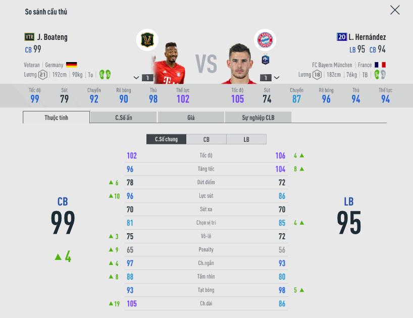 FIFA ONLINE 4   Tìm ra những cặp trung vệ ăn ý hoàn hảo nhất trong FO4 phần 1