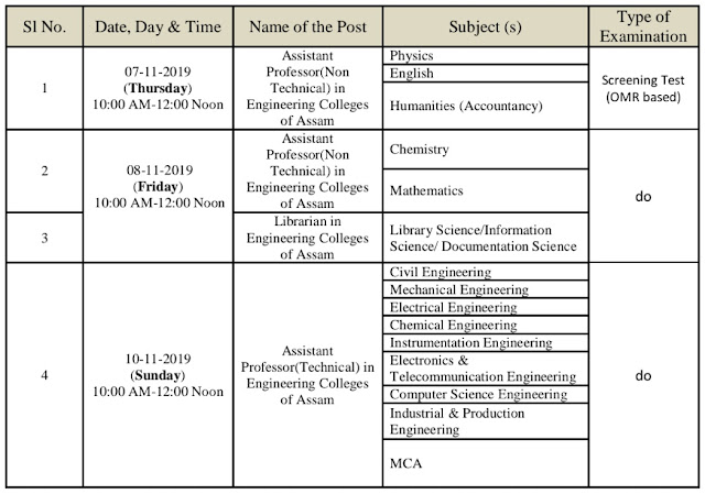 APSC Exam Programme Assistant Professor (Tech & Non Tech) & Librarian
