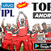 Top 7 IPL 2018 Cricket Game For Android New Releases High Graphics