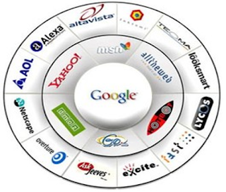 pictures of present existing top search engines