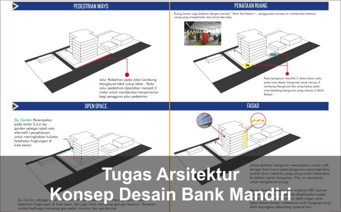 konsep perancangan bank mandiri