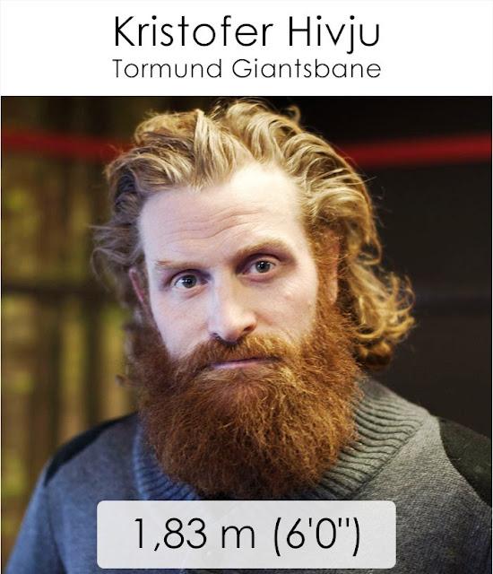 Kristofer Hivju (Tormund Giantsbane) 1.83 m