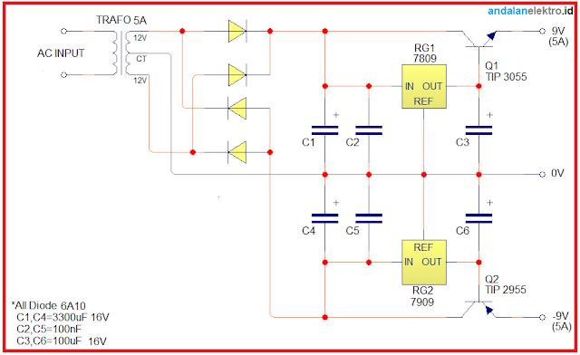 skema Rangkaian Power Supply 5V simetris
