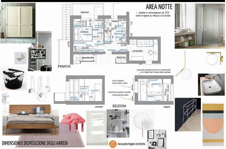 Naglieri Architetto