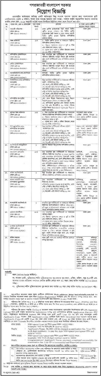National Security Intelligence (NSI) Job Circular 2019