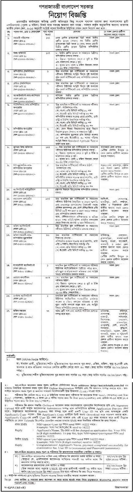 National Security Intelligence (NSI) Job Circular 2019