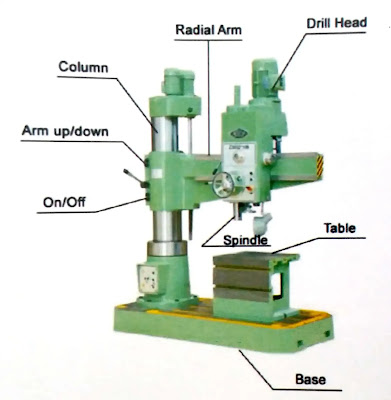Simple Drilling Machine