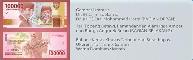 Rp 100.000 bergambar Presiden Pertama RI Soekarno dan Wakil Presiden RI Mohammad Hatta