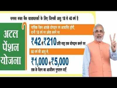 Atal+Pension+Yojana