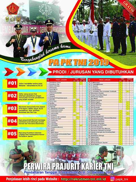 Rekrutmen Perwira Prajurit PA PK 2019