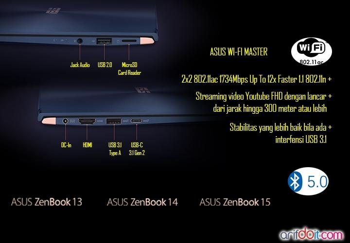 """LAPTOPNYA ERA MILENIAL """" ASUS ZENBOOK UX333/UX433/UX533 """""""