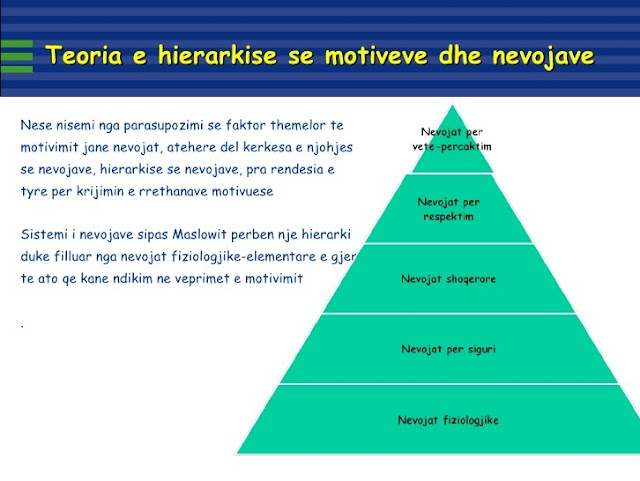 teoria e hierarkive të nevojave të maslow, tabela