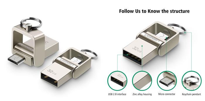Миниатюрная флешка USB - micro-USB