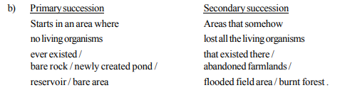 The gradual and fairly predictable change in the species composition of a given area is called ecological succession
