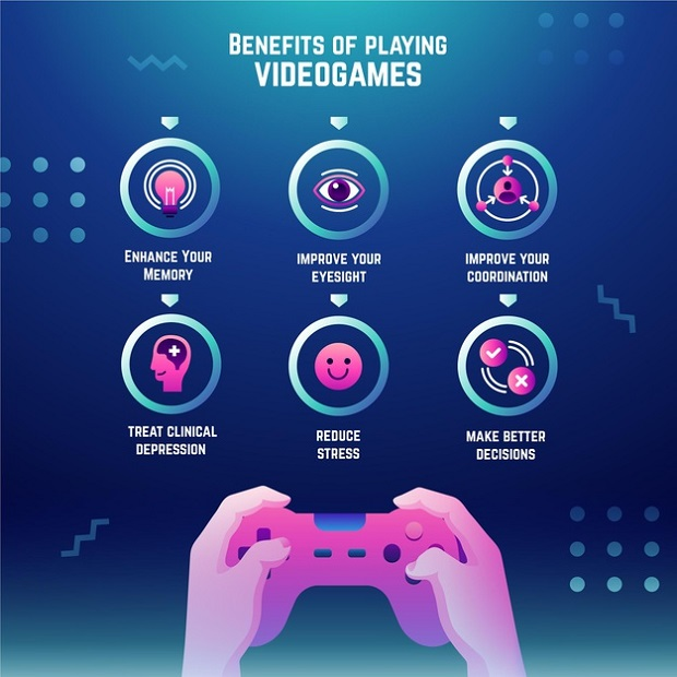 Beneficial effects of games on health