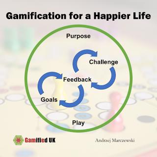 Gamification sẽ làm thay đổi việc quản lý nhân sự như thế nào?