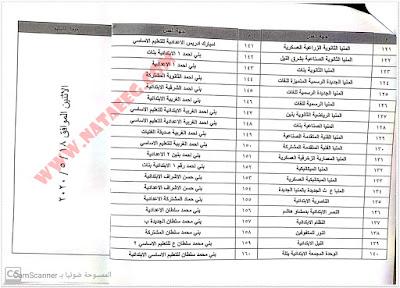 بالاسماء ترقيه معلمين دفعه 2013 رسمياً واجراءات استلام اوراق الترقية