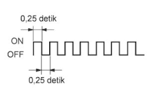 Cara Membaca DTC Mobil Tanpa Scanner pada Toyota Avanza