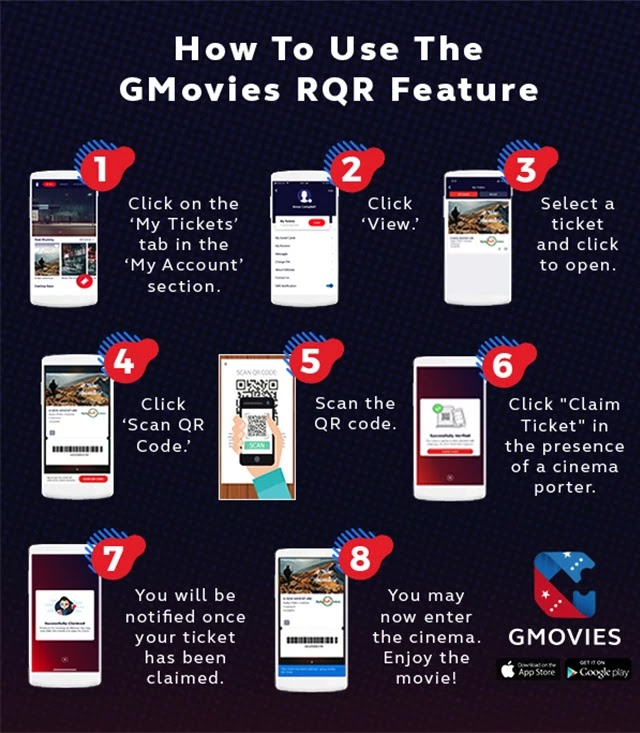 How To Use The GMovies RQR Feature