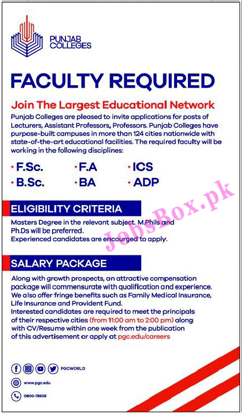 Punjab Group of Colleges Jobs 2021 PGC Latest Advertisement
