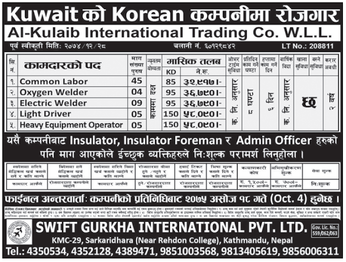 Jobs in Kuwait for Nepali, Salary Rs 58,090