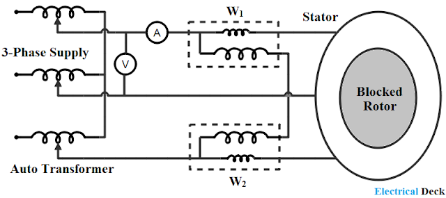 What is Blocked Rotor Test of Induction Motor ?