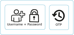 A Design for Modern Authentication