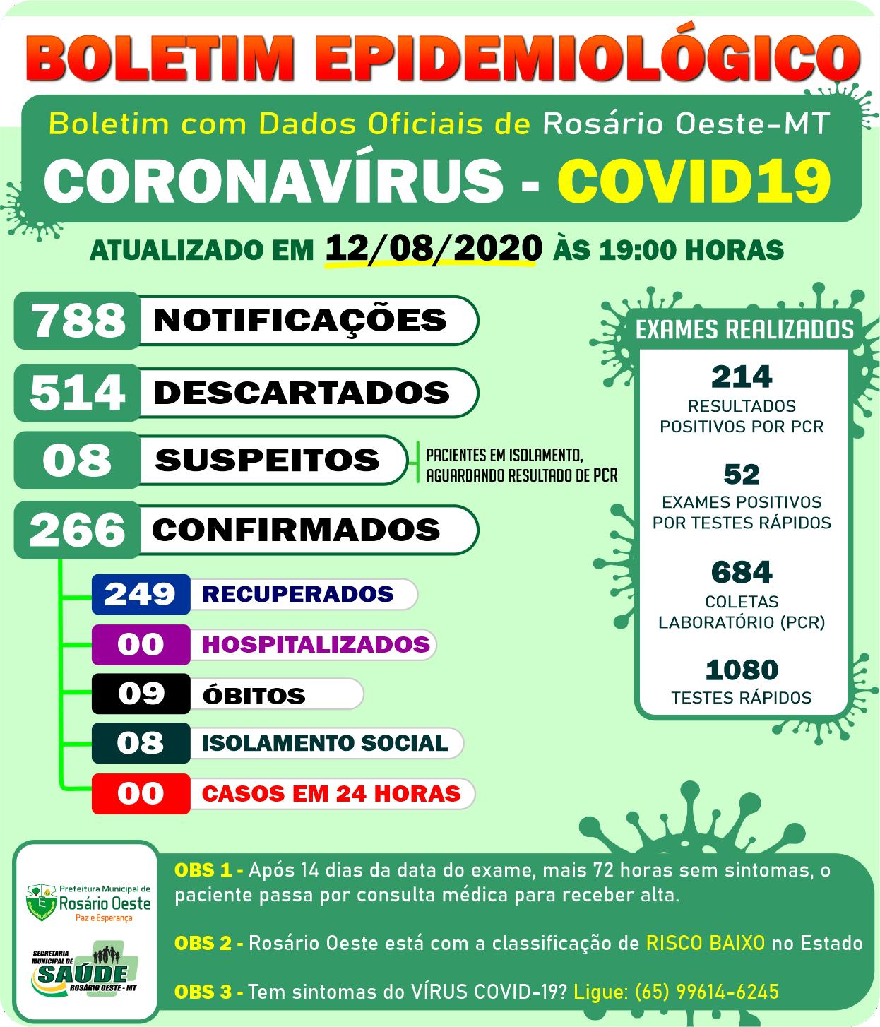 Rosário Oeste não registrou nenhum caso novo de Covid-19 nesta quarta