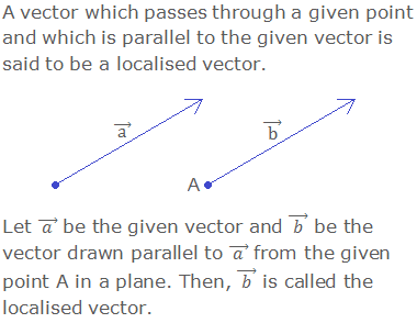 A vector which passes through a given point and which is parallel to the given vector is said to be a localised vector.  Let ( a ) ⃗ be the given vector and ( b ) ⃗ be the vector drawn parallel to ( a ) ⃗ from the given point A in a plane. Then, ( b ) ⃗ is called the localised vector.