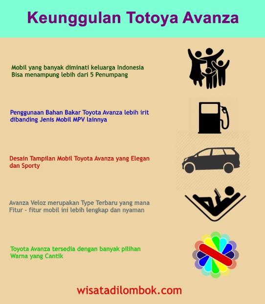 Sewa Mobil Avanza Lombok, Sewa Avanza di Lombok, Sewa Toyota Avanza Lombok