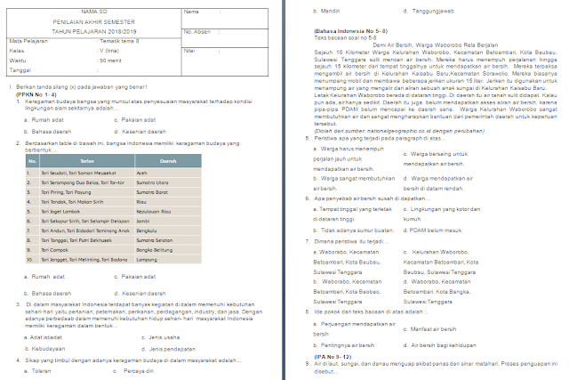 Soal Semester Tema 8 kelas 5 SD/MI