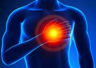 Kalp spazmı