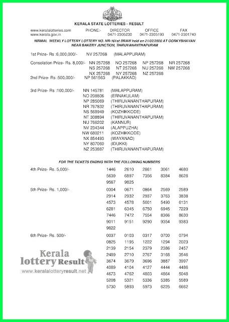 LIVE: Kerala Lottery Result 21-02-2020 Nirmal NR-161 Lottery Result