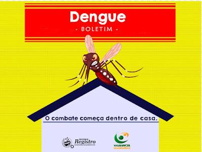 588 casos confirmados de Dengue em Registro-SP