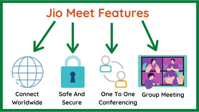 Jio Meet App Ke Features