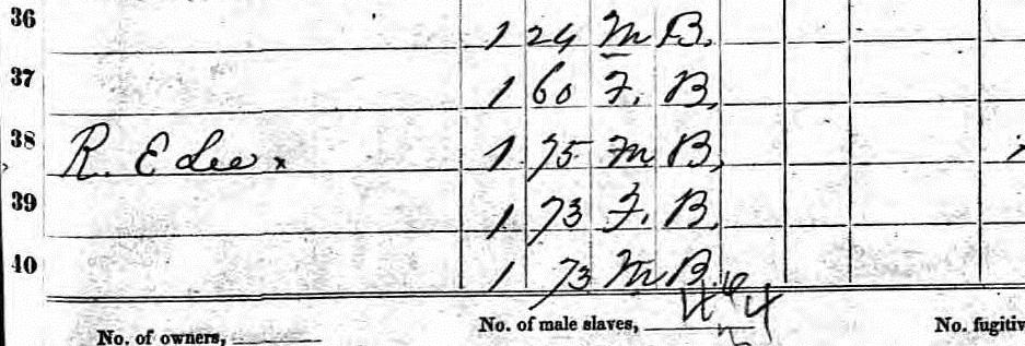 MCDL Genealogy: U.S. Census Records