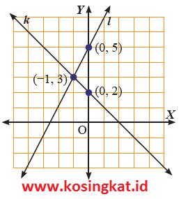kunci jawaban matematika kelas 8 halaman 181 - 188 uji kompetensi 4