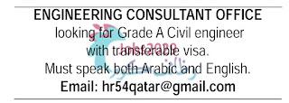 وظائف-جريدة-جلف-تايمز-القطريه