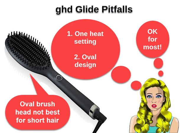 ghd Glide hot brush pitfalls