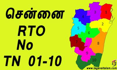 CHENNAI RTO Codes