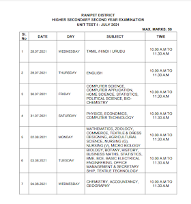 10th, 12th Unit Test Time Table and Syllabus Ranipet 2021