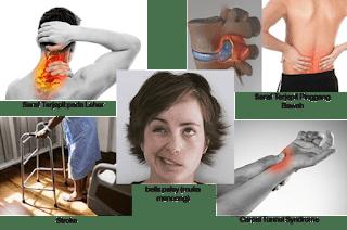 pemulihan patah tulang