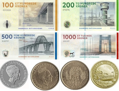 Countries and Currency Danish Krone