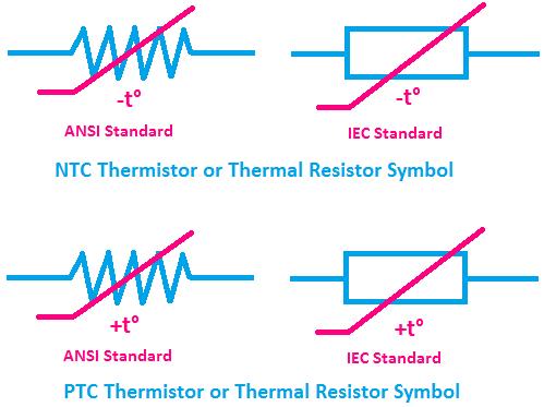 thermistor or thermal resistor symbol, symbol of thermal resistor