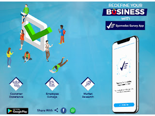 Rethink your Business with Sysmedac Survey App