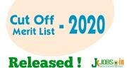 Jk Police SPO Selection List 2020 Kathua District - Released