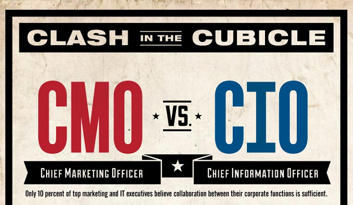 Clash In The Cubicle: CMO VS CIO